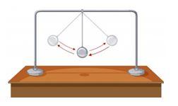 experiments a l'aula