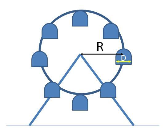 Fira de roda mesura de distàncies
