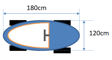 mesura crash cars