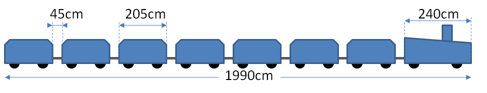 Tibidabo express mesura
